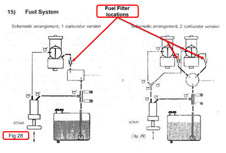 carburetor fuel system diagram